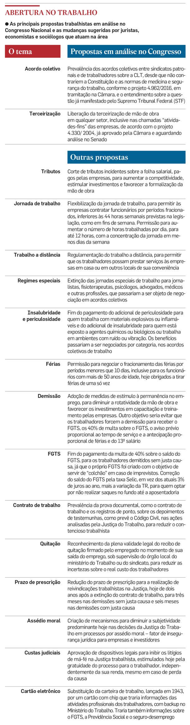 BROESP11: ESTADO-ECONOMIA-PAGINAS [B24H] ... 30/10/16