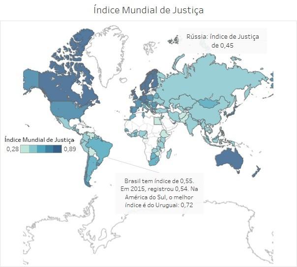 indice_justica