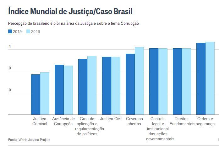justica-grafico
