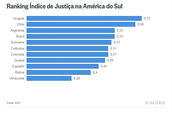 justica-grafico2