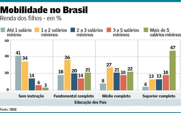 mobilidade-brasil