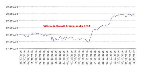 trump-grafic