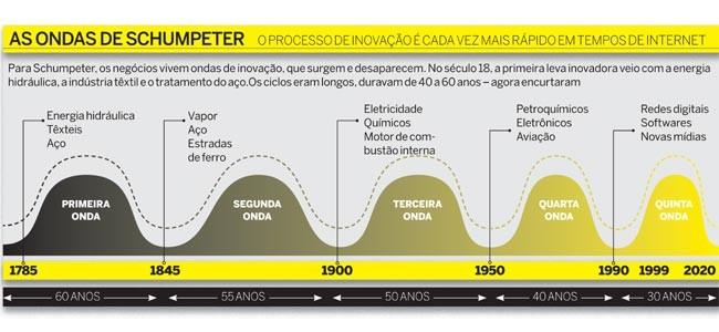 Tabela Terraço