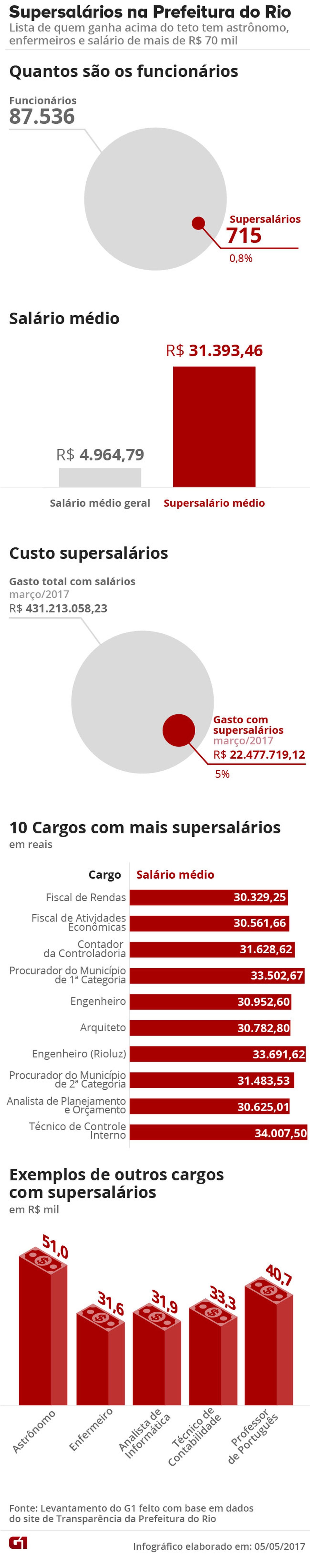 supersalarios-v3