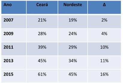 ceara-educ2