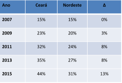 ceara-educ3