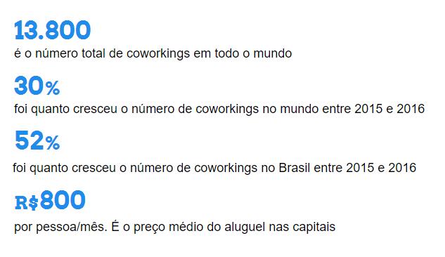 numeros-coworking